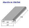 Albardilla forma U 100x33x6 (Esq. Redondeadas)